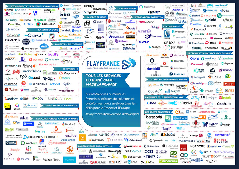 playfrance digital map