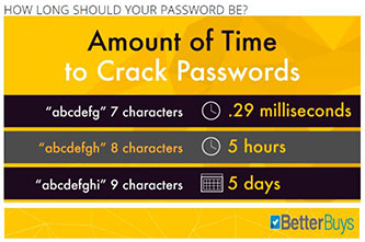 Time to Crack Password