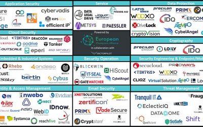L'ECA dévoile l'écosystème européen de la cybersécurité dans un mapping